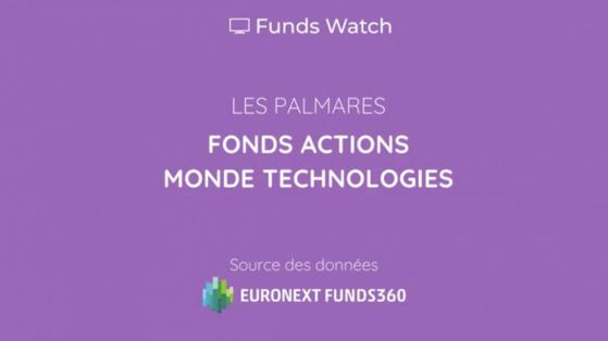 TOP Actions Monde Technologies