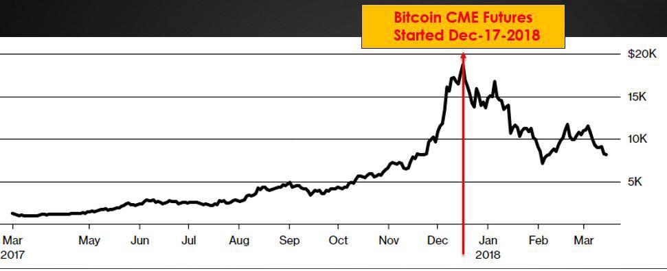 C'est de nouveau les soldes sur le Bitcoin