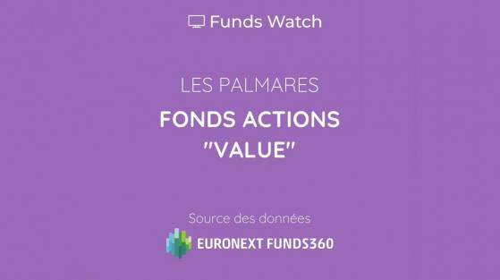TOP 5 des fonds Actions d'approche « Value »