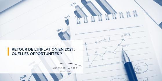 C'est un événement, l'inflation devrait faire son retour en 2021